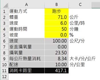 減少 計算 体重 率 体重変化率の算出方法とその評価について解説します